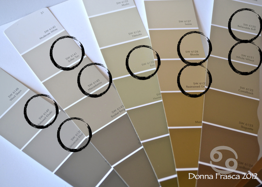 Sherwin Williams Best Colors Decorating By Donna Intuitive Color