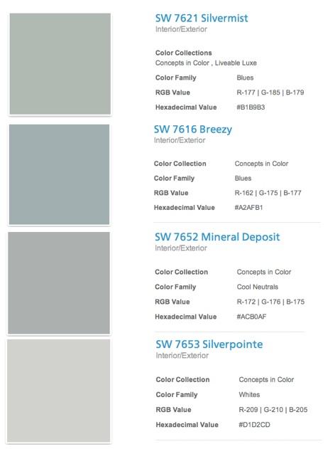 Sherwin Williams; What a Concept … in Color