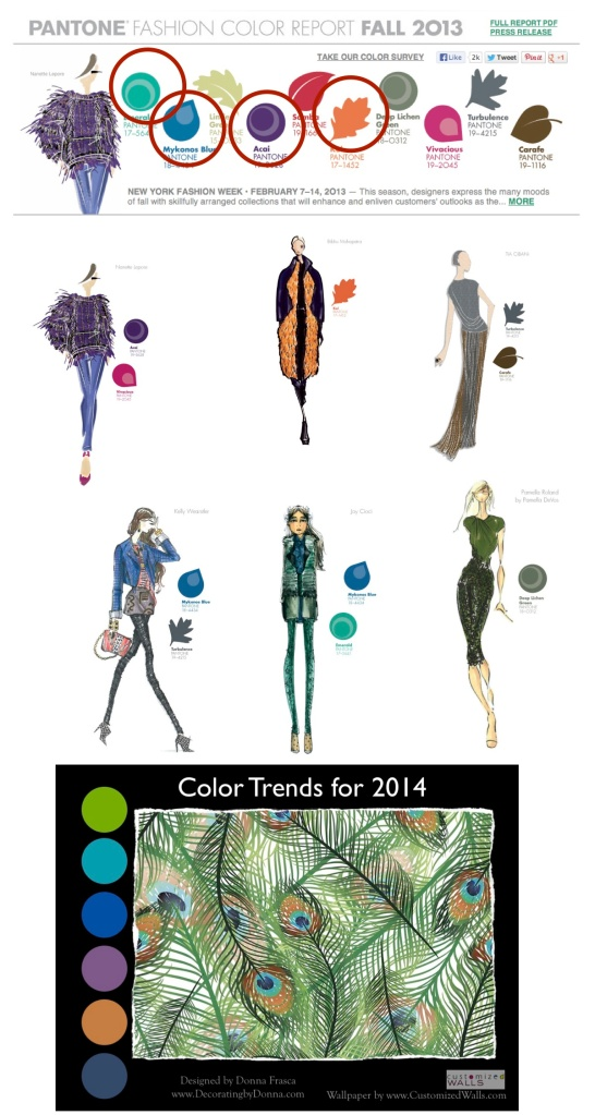 pantone_fashion_color_report_2013