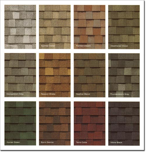 shingle-colors & How To Choose Color For Your Front Door | Decorating by Donna ...