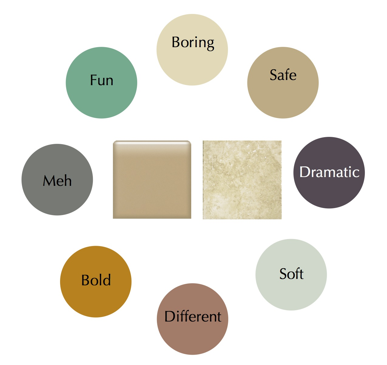 ugly tile. What Color To Chose for Your Bathroom When You Have Ugly Tile