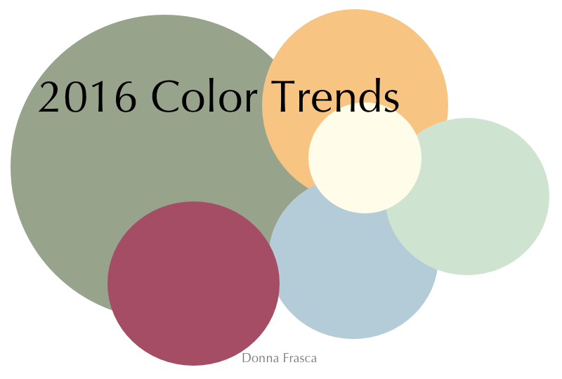 Color and design trends for 2016 what will they be - 2017 pantone view home interiors palettes ...