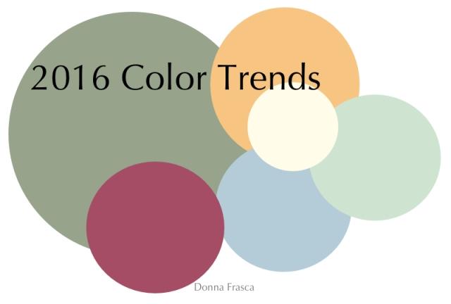 Home Interior Design Ideas 2016. on interior design trends 2017