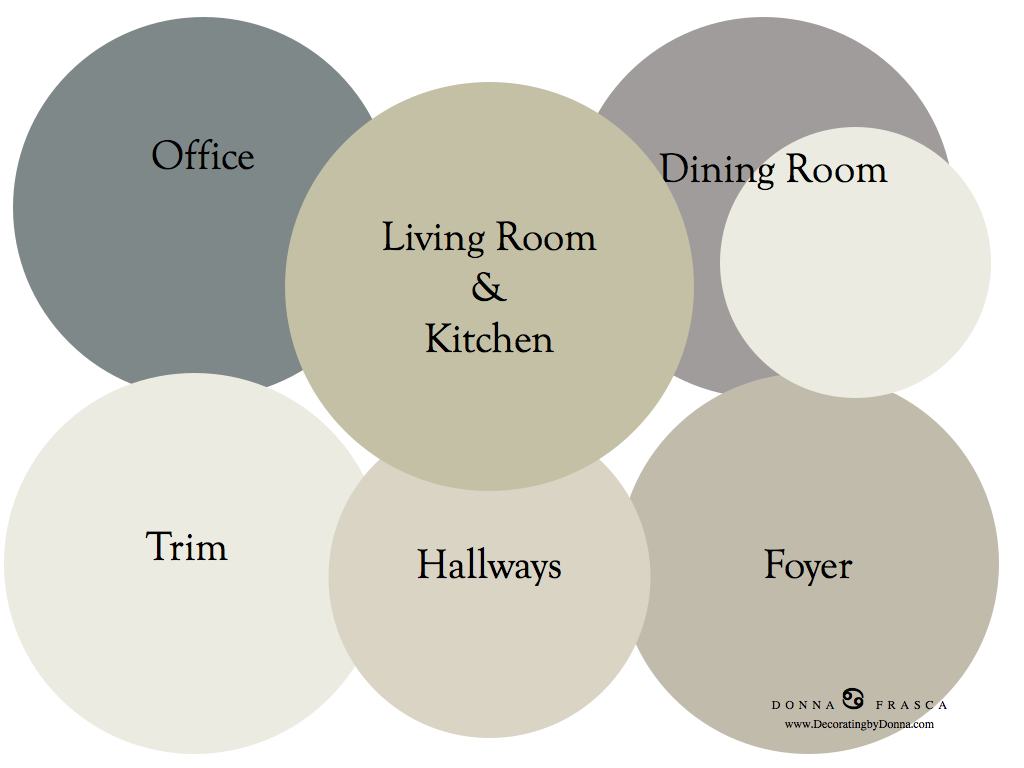Is your home like an english muffin how to minimize those nooks and crannies decorating by - Paint colors for exterior walls concept ...