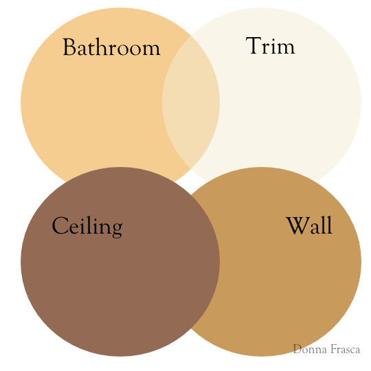 A-color-for-your-home-earthtones