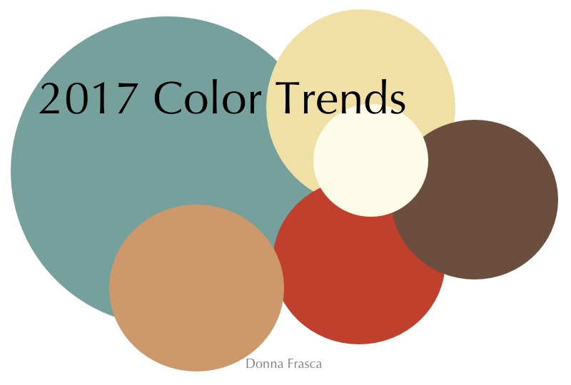 decorating colors for 2017