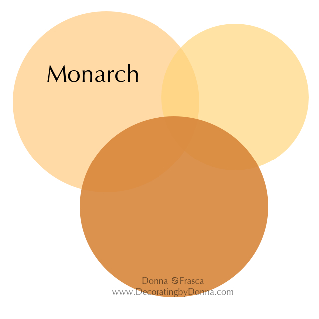 spring-colors-monarch