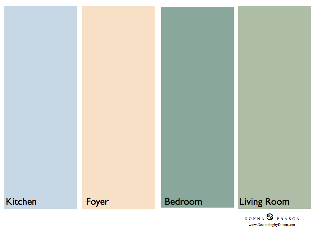 A Caribbean Color Palette For Your Home Decorating By