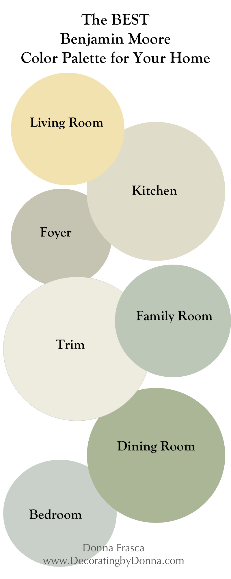 The Best Benjamin Moore Coastal Color Palette For Your Home By Color  Expert Donna Frasca