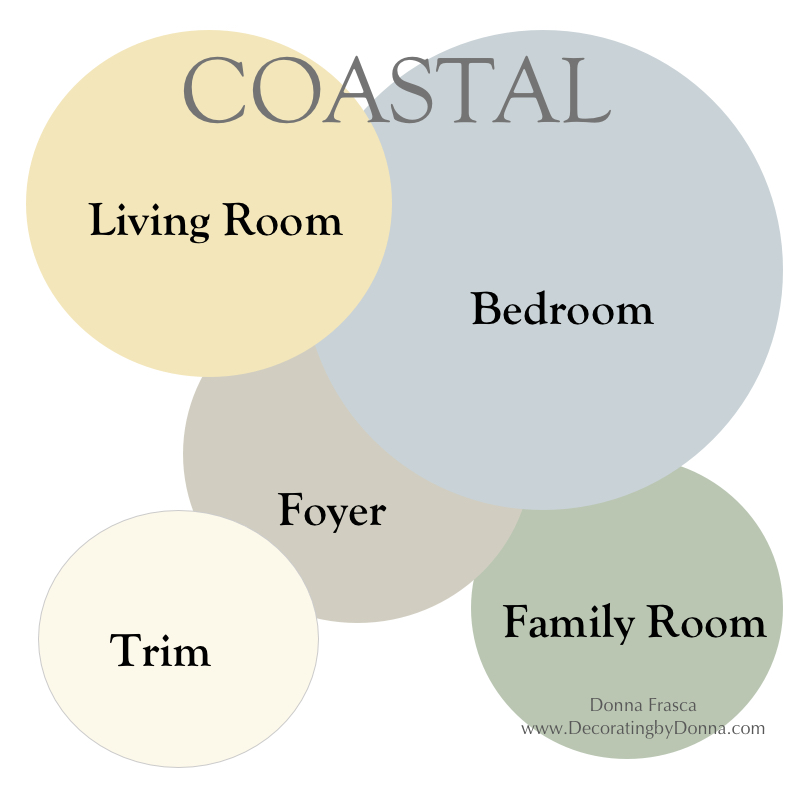 the best Benjamin Moore coastal color palette