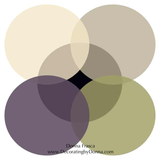contemporary color palettes - Contemporary Color Scheme
