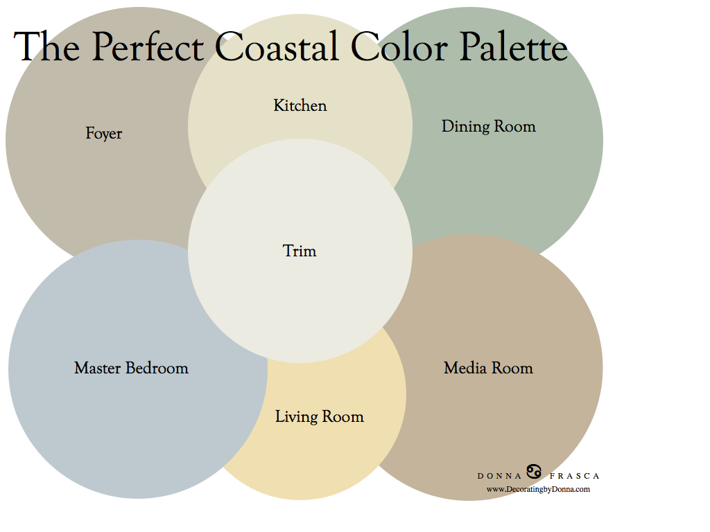 Is there just one perfect color palette for the home - Interior paint color palette combinations ...