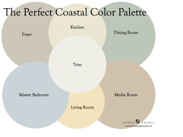 the perfect coastal color palette