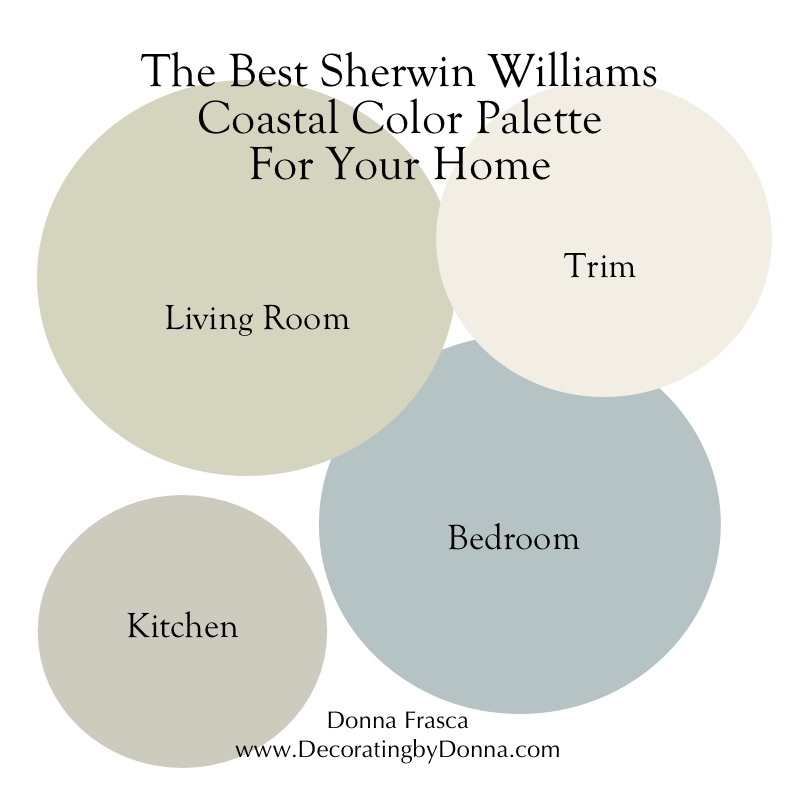 The Best Sherwin Williams Coastal Color Palette For Your