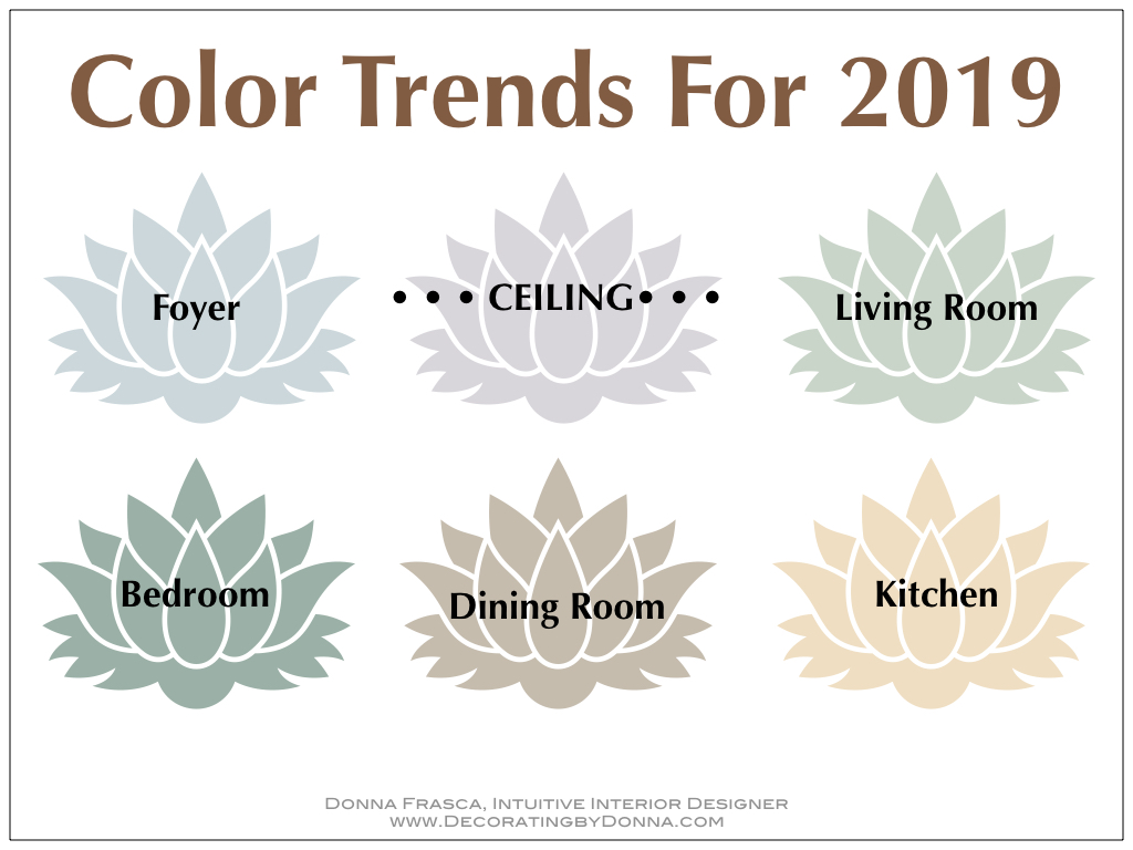 A must have interior home color palette for 2019 - 2019 color trends home ...