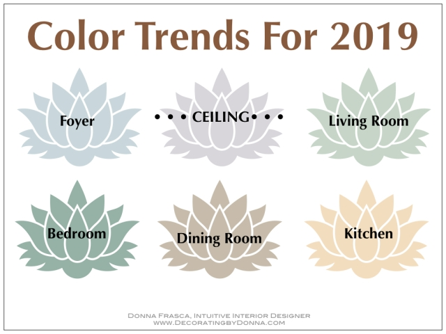 A Must Have INTERIOR Home Color Palette For 2019 ...