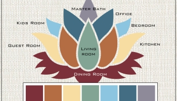 What Color Should I Paint My Meditation Room Decorating By Donna Intuitive Color Expert