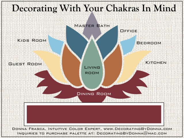 How To Bring Red and The Root Chakra Into Your Home