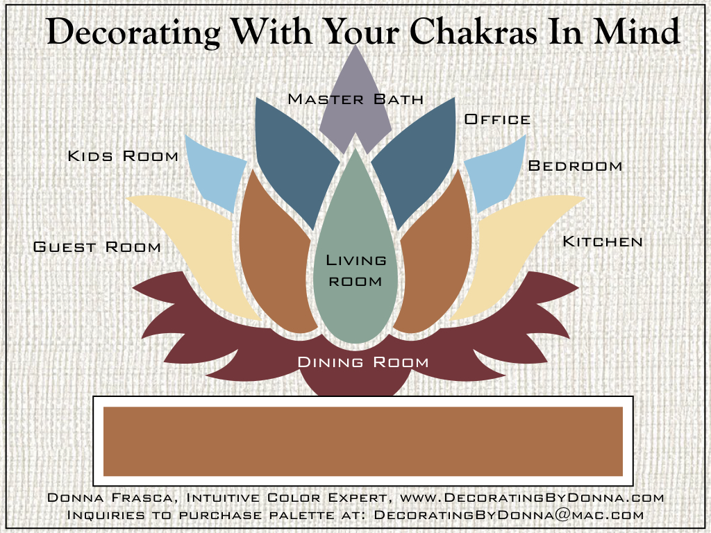 Decorating With Your Chakras In Mind. Tapping Into Your Emotions With Orange