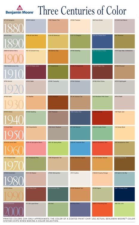 Three centuries of color by Benjamin Moore
