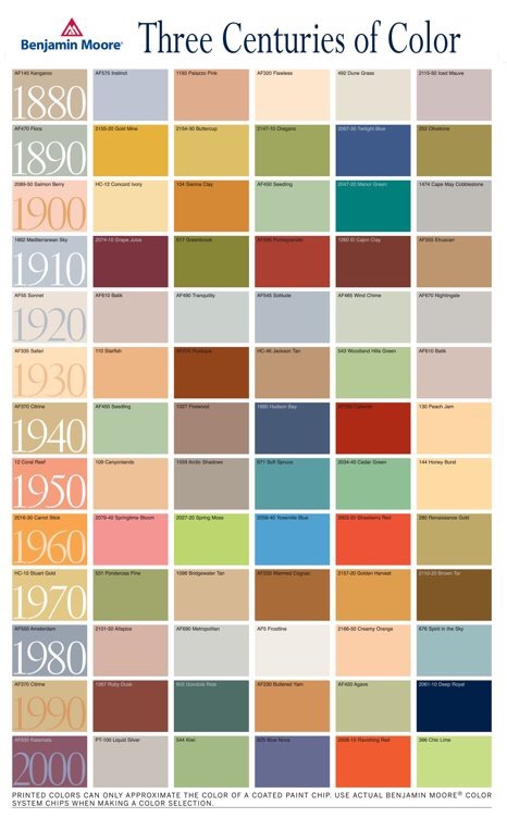Three centuries of color by Benjamin Moore